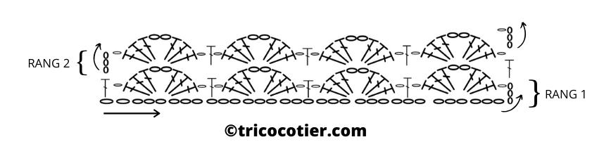 Diagramme de l'écharpe au crochet créée par Aglaé Laser tricocotier.com