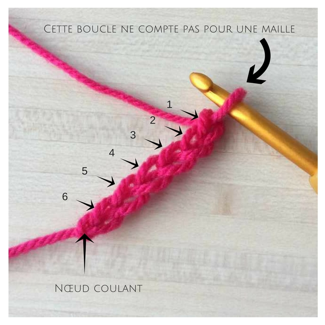 Comment faire une chaînette au crochet ?